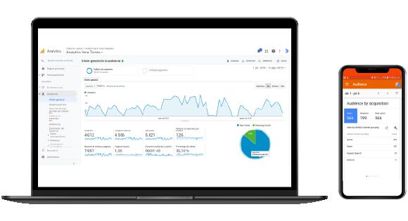 ejemplo analitica web google analytics 1