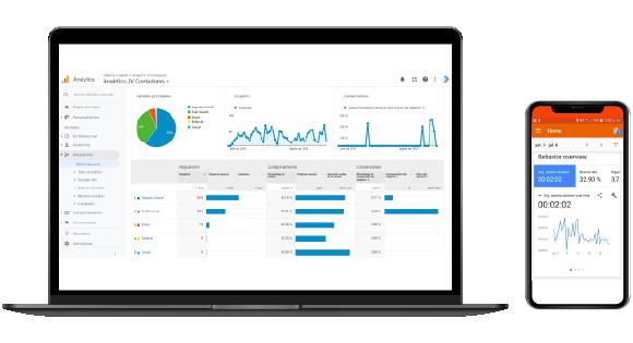 ejemplo analitica web google analytics 3